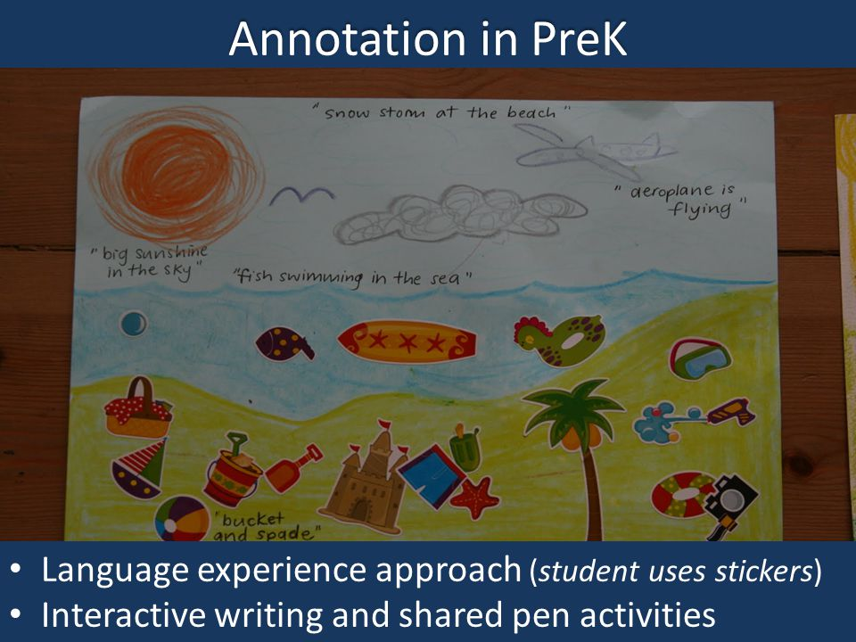 Annotation in PreK Language experience approach (student uses stickers) Interactive writing and shared pen activities