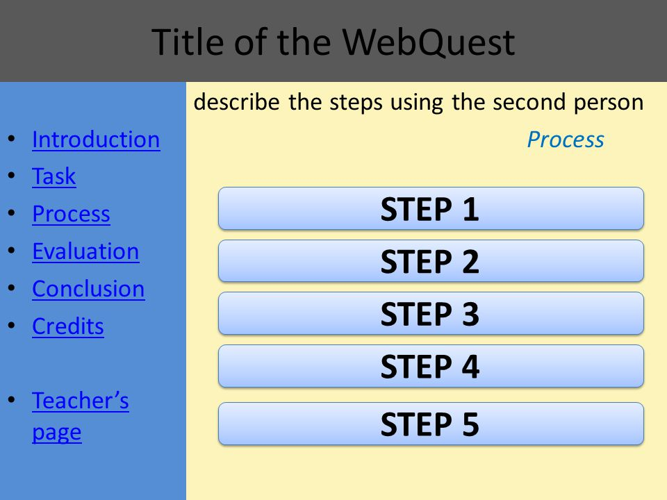 Title of the WebQuest describe the steps using the second person Process STEP 1 STEP 2 STEP 3 STEP 4 STEP 5 Introduction Task Process Evaluation Concl