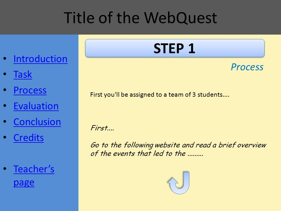 Title of the WebQuest STEP 2 Process Now....Pretend that you are a teenager living in......