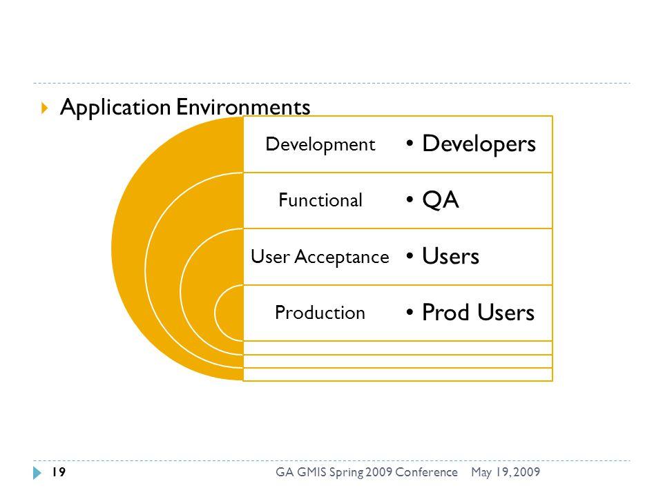  Application Environments May 19, 20091953GA GMIS Spring 2009 Conference