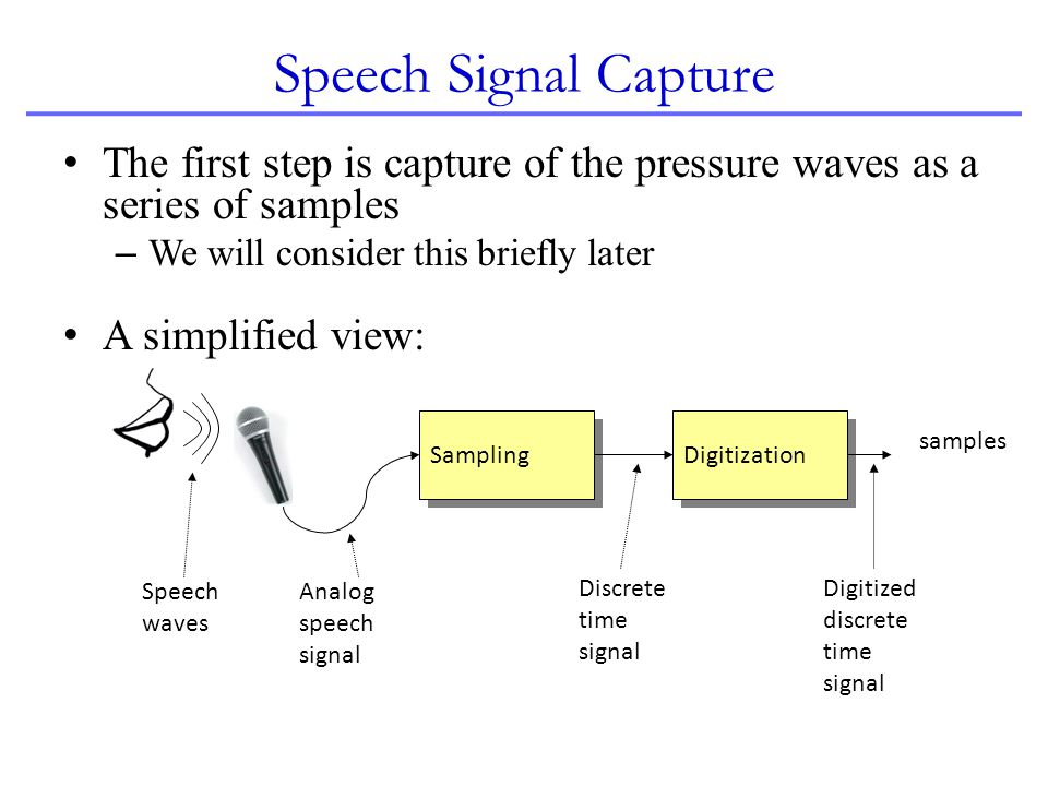 Speech Signal Capture The first step is capture of the pressure waves as a series of samples – We will consider this briefly later A simplified view: