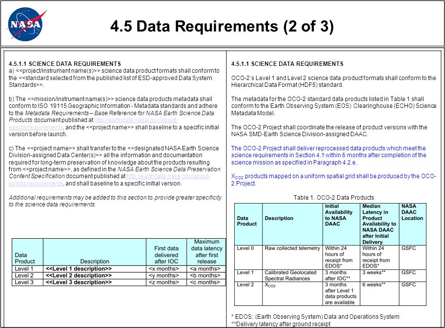 4.5 Data Requirements (2 of 3) 4.5.1.1 SCIENCE DATA REQUIREMENTS a) > science data product formats shall conform to the >.
