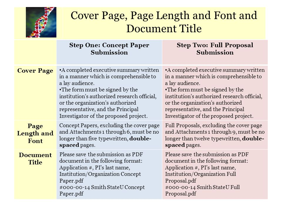 Calendar of Key Dates Cover Page, Page Length and Font and Document Title Step One: Concept Paper Submission Step Two: Full Proposal Submission Cover Page A completed executive summary written in a manner which is comprehensible to a lay audience.