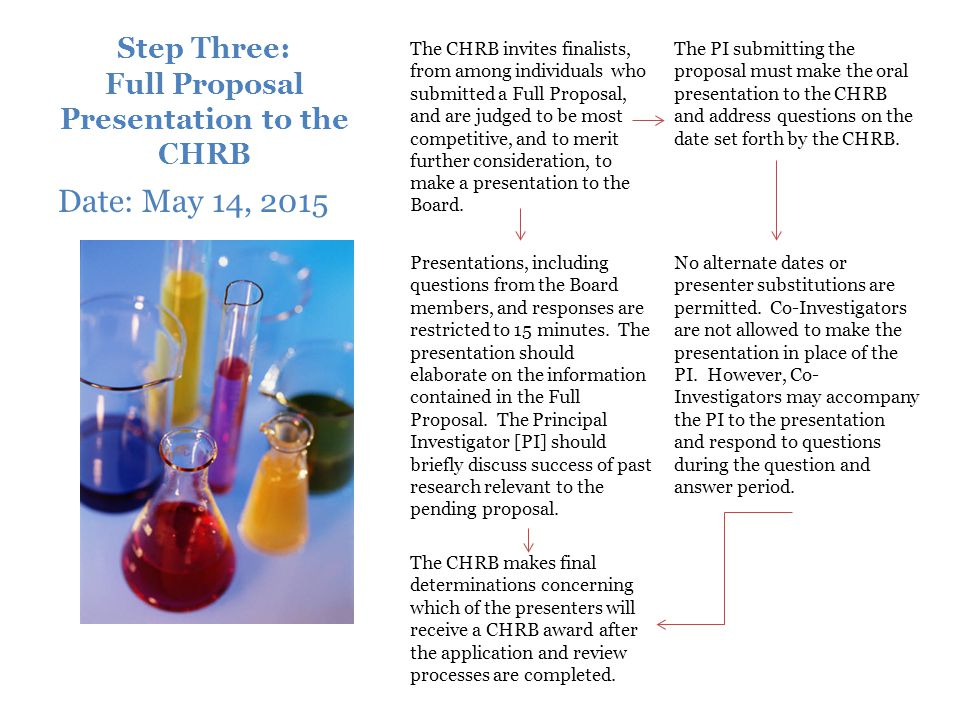 Step Three: Full Proposal Presentation to the CHRB Date: May 14, 2015 The CHRB invites finalists, from among individuals who submitted a Full Proposal, and are judged to be most competitive, and to merit further consideration, to make a presentation to the Board.