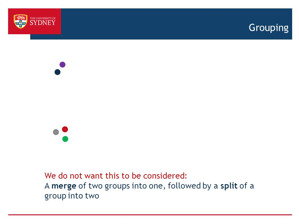 Grouping We do not want this to be considered: A merge of two groups into one, followed by a split of a group into two