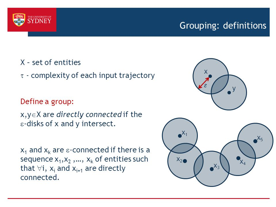 Grouping: definitions X – set of entities  - complexity of each input trajectory Define a group: x,y  X are directly connected if the  -disks of x and y intersect.