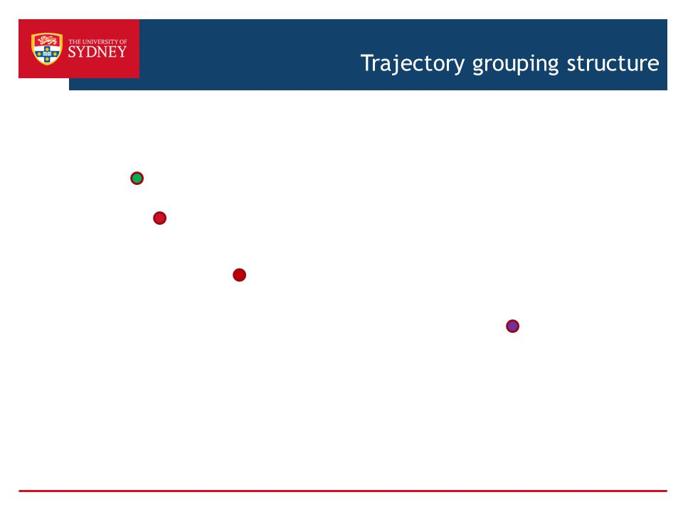Trajectory grouping structure