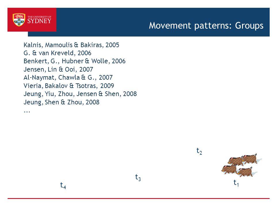 t1t1 t2t2 t3t3 t4t4 Kalnis, Mamoulis & Bakiras, 2005 G. & van Kreveld, 2006 Benkert, G., Hubner & Wolle, 2006 Jensen, Lin & Ooi, 2007 Al-Naymat, Chawl