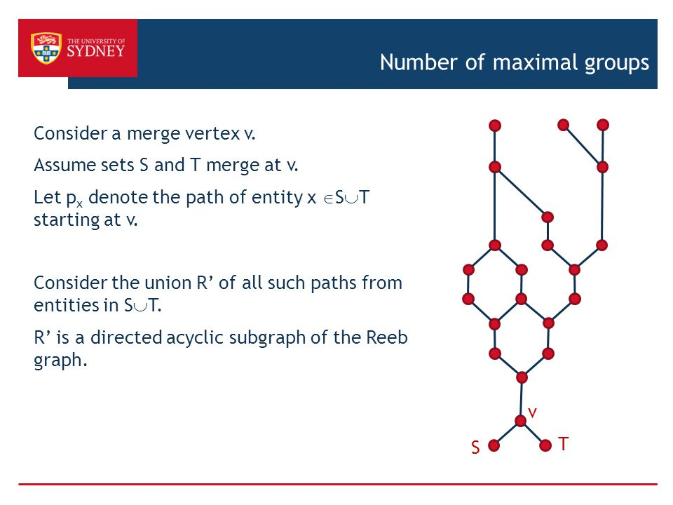 Number of maximal groups Consider a merge vertex v. Assume sets S and T merge at v. Let p x denote the path of entity x  S  T starting at v. Conside