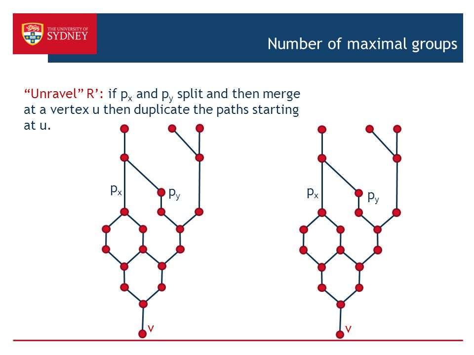 """Number of maximal groups """"Unravel"""" R': if p x and p y split and then merge at a vertex u then duplicate the paths starting at u. v pxpx pypy v pxpx py"""