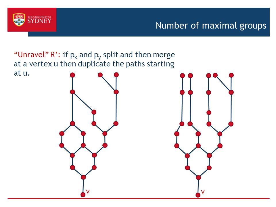 Number of maximal groups Unravel R': if p x and p y split and then merge at a vertex u then duplicate the paths starting at u.