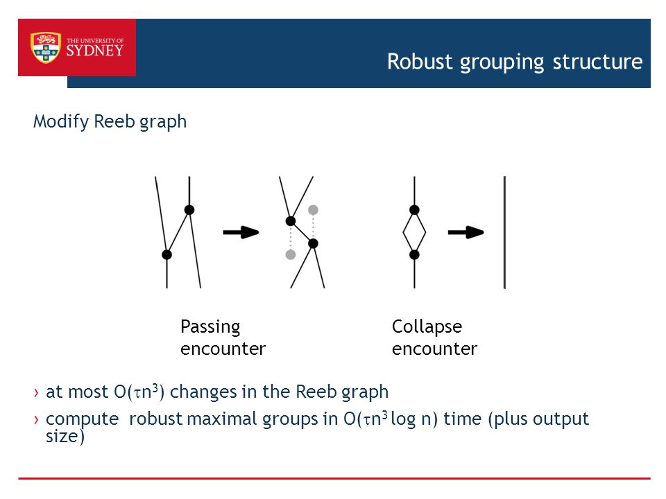 Modify Reeb graph › at most O(  n 3 ) changes in the Reeb graph › compute robust maximal groups in O(  n 3 log n) time (plus output size) Passing encounter Collapse encounter