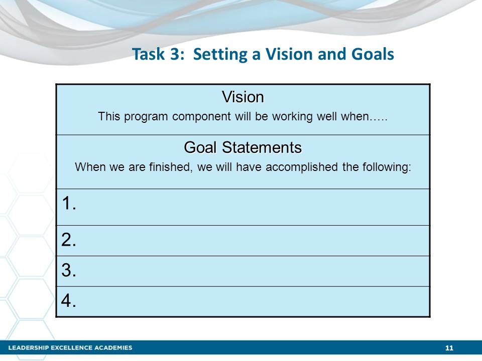 Task 3: Setting a Vision and Goals Vision This program component will be working well when….. Goal Statements When we are finished, we will have accom