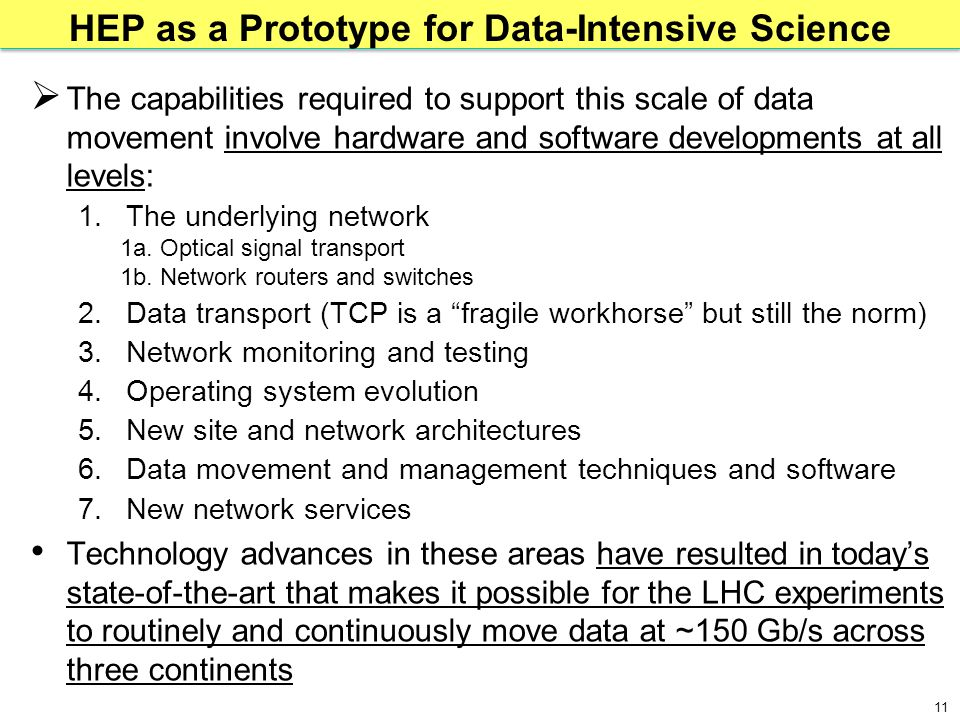 11 HEP as a Prototype for Data-Intensive Science  The capabilities required to support this scale of data movement involve hardware and software developments at all levels: 1.The underlying network 1a.