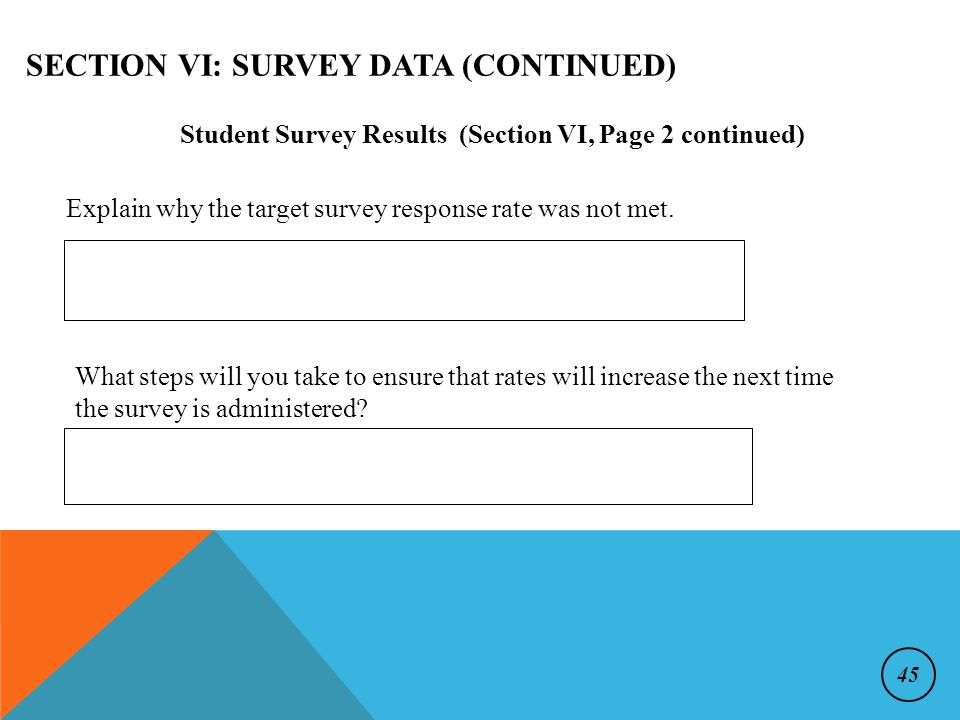SECTION VI: SURVEY DATA (CONTINUED) Student Survey Results (Section VI, Page 2 continued) What steps will you take to ensure that rates will increase the next time the survey is administered.