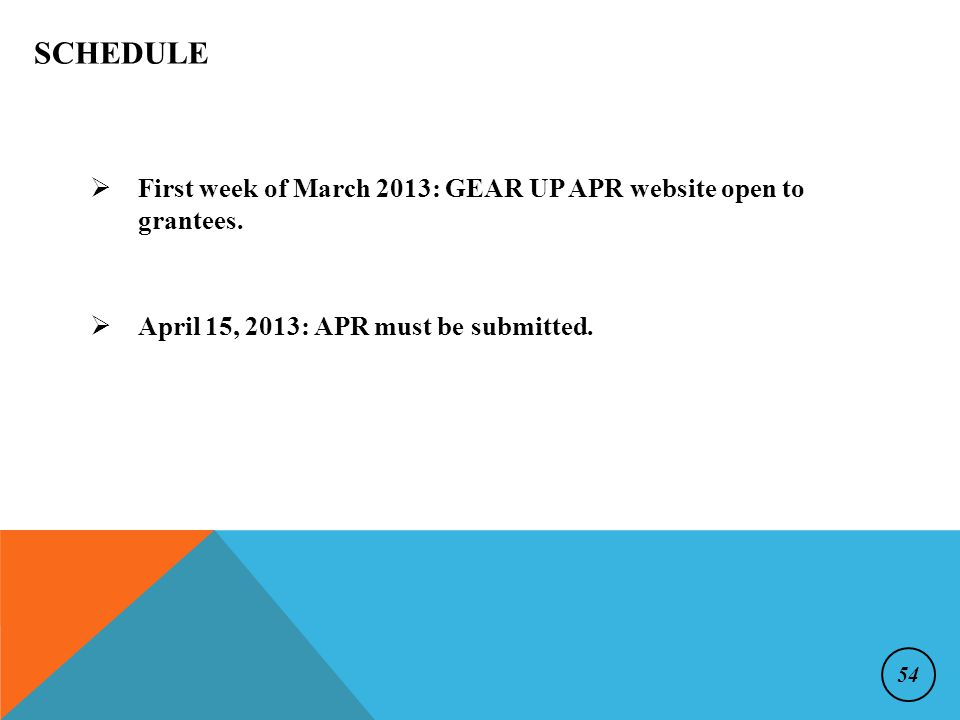  First week of March 2013: GEAR UP APR website open to grantees.