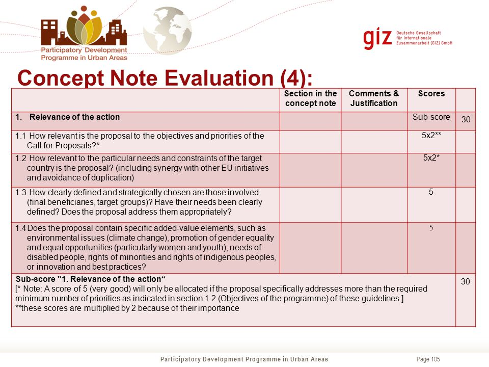 Page 105 Concept Note Evaluation (4): Evaluation Grid Participatory Development Programme in Urban Areas ScoresComments & Justification Section in the