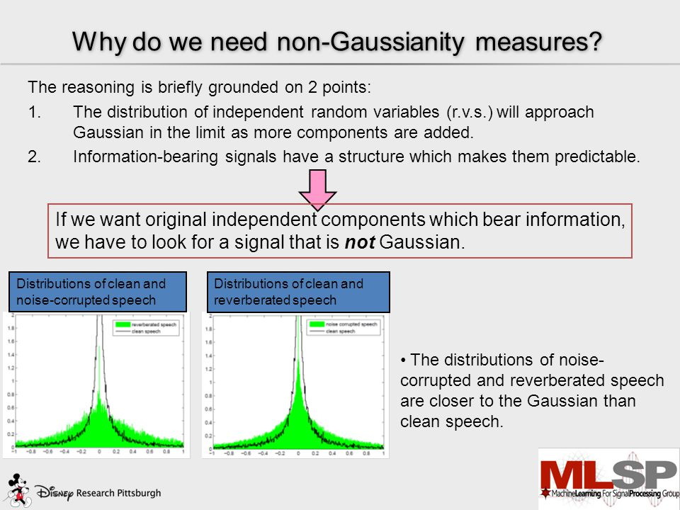 Actual Speech Distribution ~ Super-Gaussian Distributions of clean speech with super-Gaussian distributions The distribution of speech is not Gaussian but non-Gaussian.