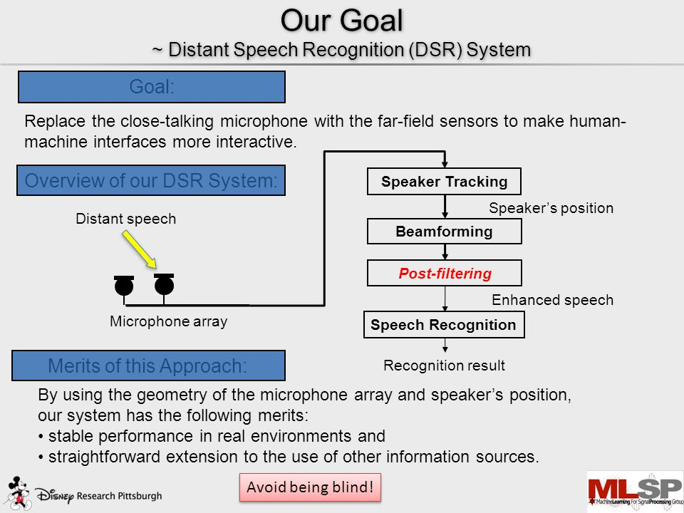 Our Goal ~ Distant Speech Recognition (DSR) System Distant speech Recognition result Speaker's position Enhanced speech Merits of this Approach: By using the geometry of the microphone array and speaker's position, our system has the following merits: stable performance in real environments and straightforward extension to the use of other information sources.