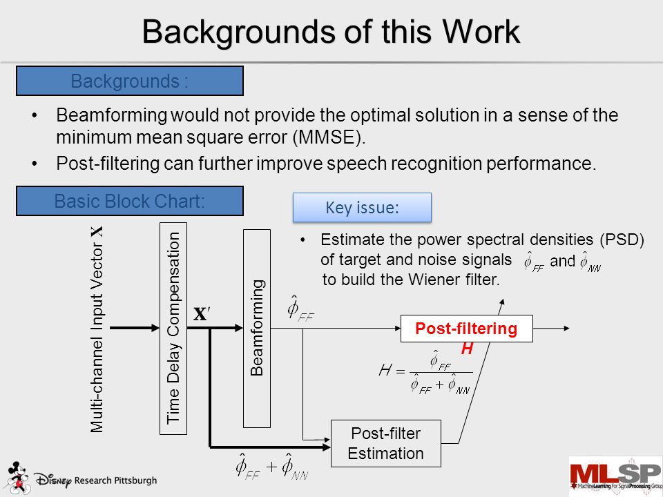 Our Goal ~ Distant Speech Recognition (DSR) System Distant speech Recognition result Speaker's position Enhanced speech Merits of this Approach: By us