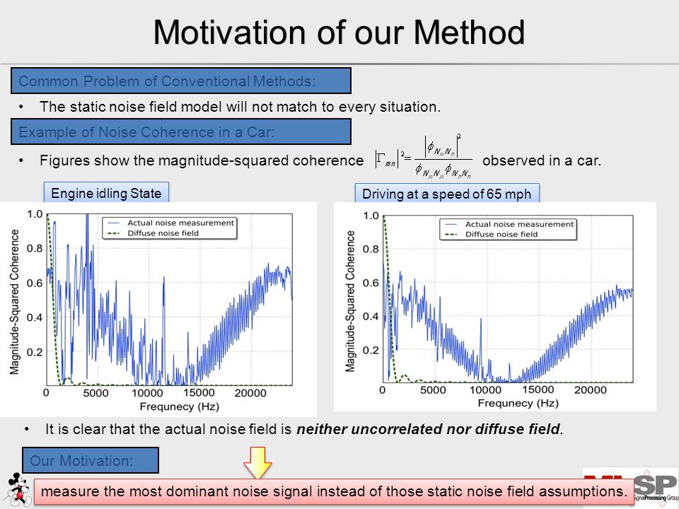 Lefkimmiatis et al. more accurately model the diffuse noise field by applying the coherence to the denominator of the McCowan post-filter. McCowan Pos