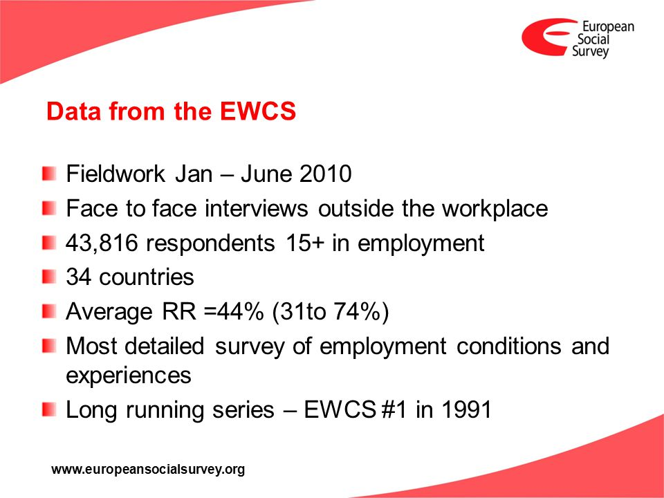 www.europeansocialsurvey.org Data from the EWCS Fieldwork Jan – June 2010 Face to face interviews outside the workplace 43,816 respondents 15+ in employment 34 countries Average RR =44% (31to 74%) Most detailed survey of employment conditions and experiences Long running series – EWCS #1 in 1991