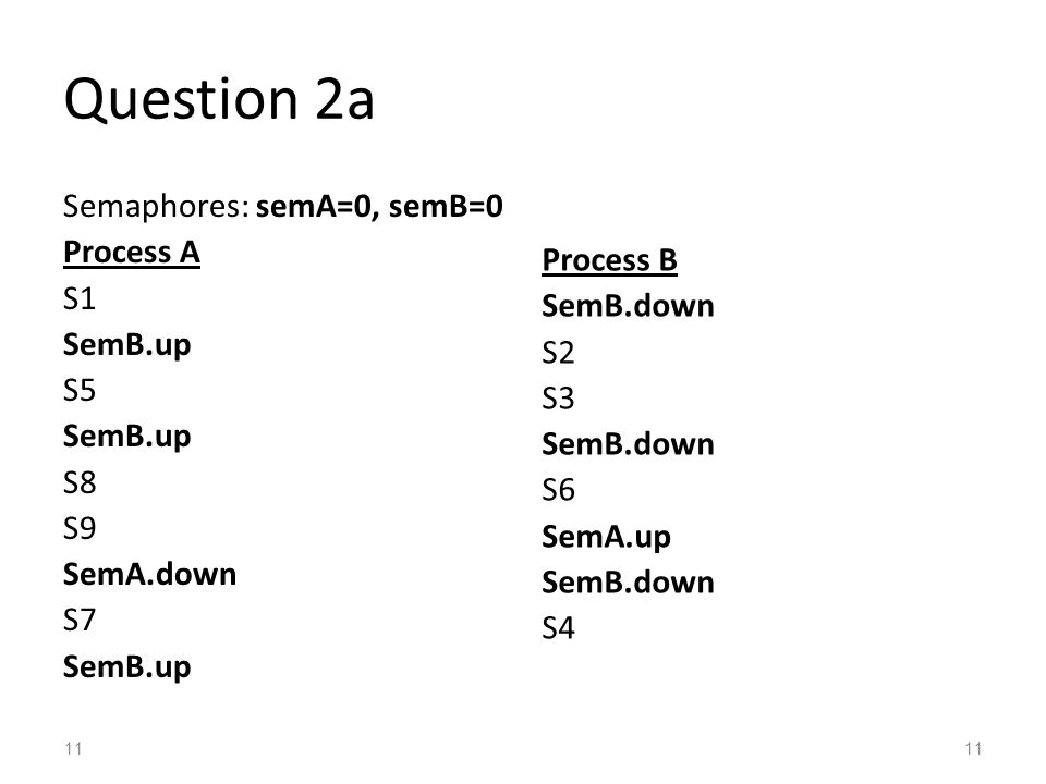 11 Question 2a Semaphores: semA=0, semB=0 Process A S1 SemB.up S5 SemB.up S8 S9 SemA.down S7 SemB.up Process B SemB.down S2 S3 SemB.down S6 SemA.up SemB.down S4 11