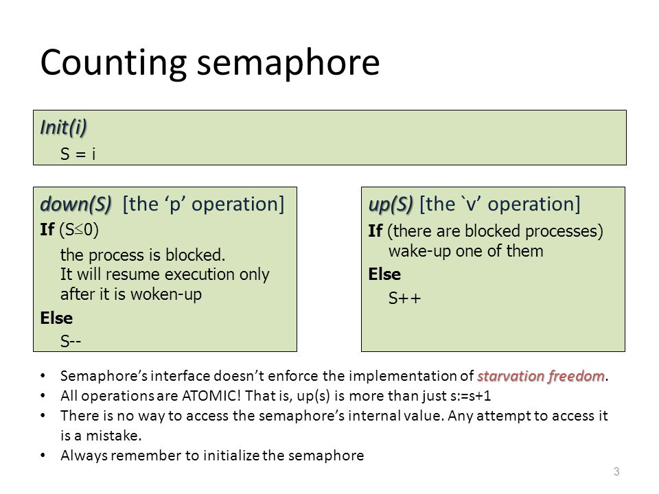 Counting semaphore 3 starvation freedom Semaphore's interface doesn't enforce the implementation of starvation freedom.