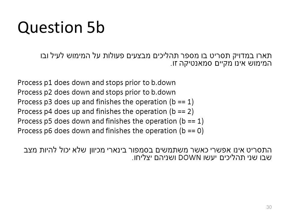 Question 5b תארו במדויק תסריט בו מספר תהליכים מבצעים פעולות על המימוש לעיל ובו המימוש אינו מקיים סמאנטיקה זו.