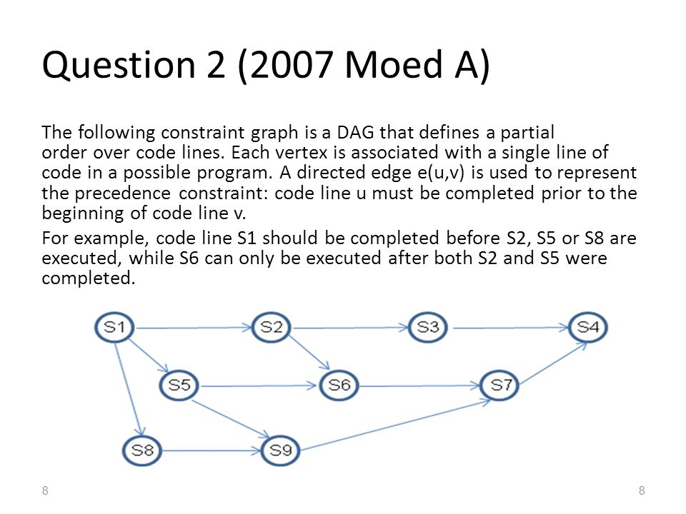 8 Question 2 (2007 Moed A) 8 The following constraint graph is a DAG that defines a partial order over code lines.