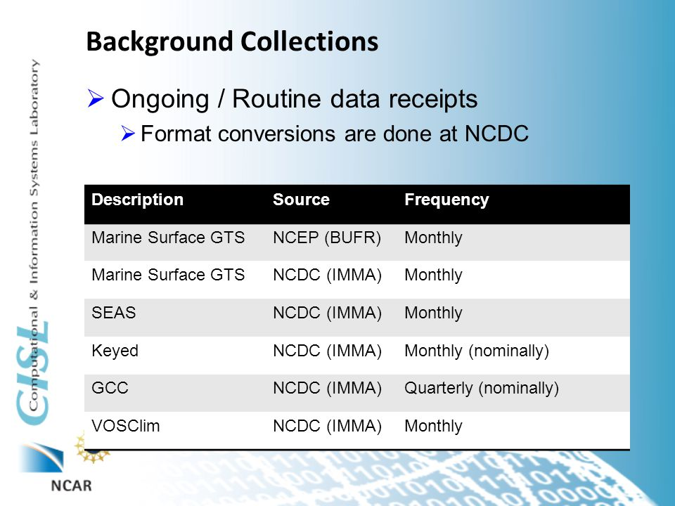 Background Collections  Ongoing / Routine data receipts  Format conversions are done at NCDC DescriptionSourceFrequency Marine Surface GTSNCEP (BUFR)Monthly Marine Surface GTSNCDC (IMMA)Monthly SEASNCDC (IMMA)Monthly KeyedNCDC (IMMA)Monthly (nominally) GCCNCDC (IMMA)Quarterly (nominally) VOSClimNCDC (IMMA)Monthly
