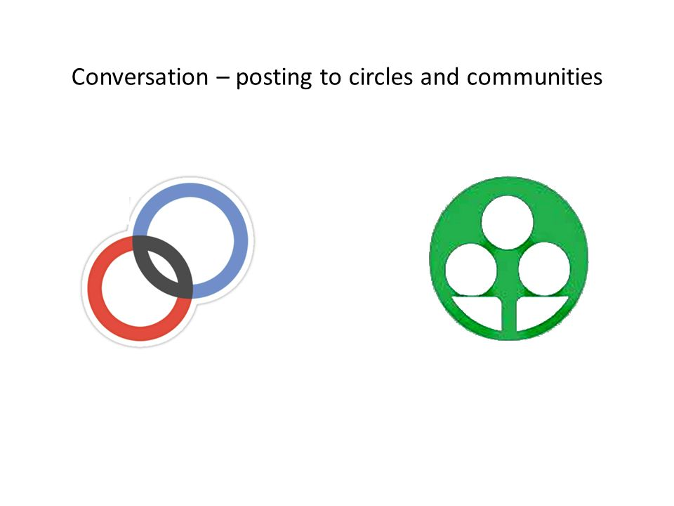 Conversation – posting to circles and communities