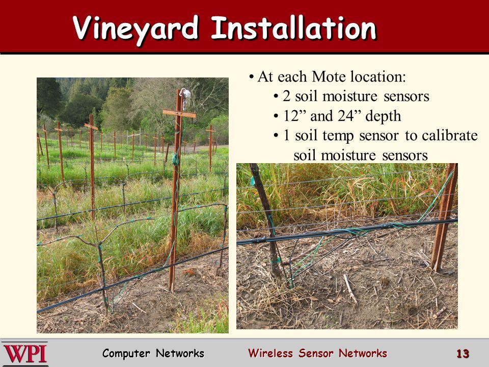 "Vineyard Installation At each Mote location: 2 soil moisture sensors 12"" and 24"" depth 1 soil temp sensor to calibrate soil moisture sensors Computer"