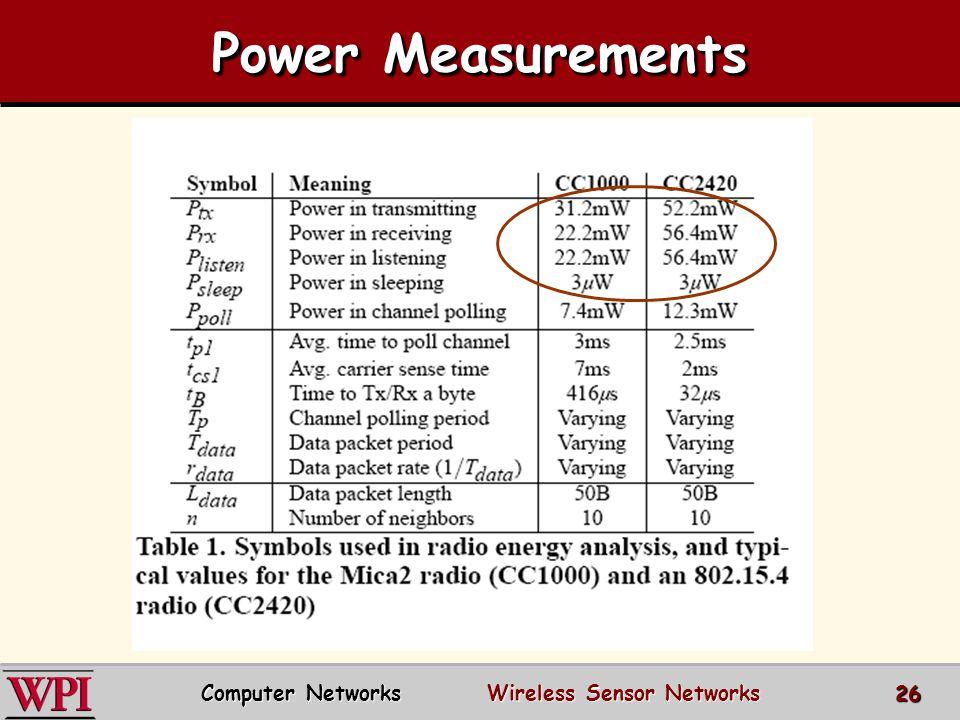 Power Measurements Computer Networks Wireless Sensor Networks 26