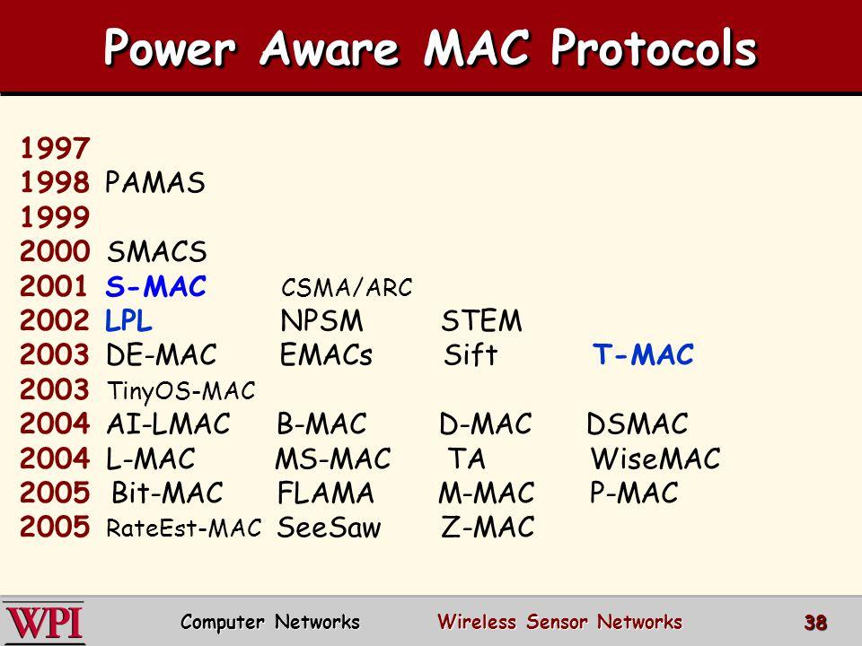 Power Aware MAC Protocols 1997 1998PAMAS 1999 2000 SMACS 2001S-MAC CSMA/ARC 2002LPL NPSM STEM 2003DE-MAC EMACs Sift T-MAC 2003 TinyOS-MAC 2004AI-LMAC