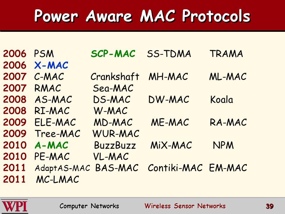 Power Aware MAC Protocols 2006 PSM SCP-MAC SS-TDMA TRAMA 2006 X-MAC 2007 C-MAC Crankshaft MH-MAC ML-MAC 2007 RMAC Sea-MAC 2008 AS-MAC DS-MAC DW-MAC Ko