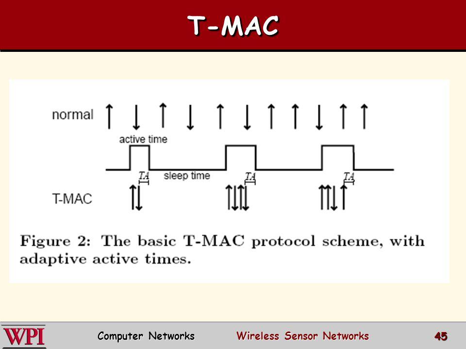 T-MACT-MAC Computer Networks Wireless Sensor Networks 45