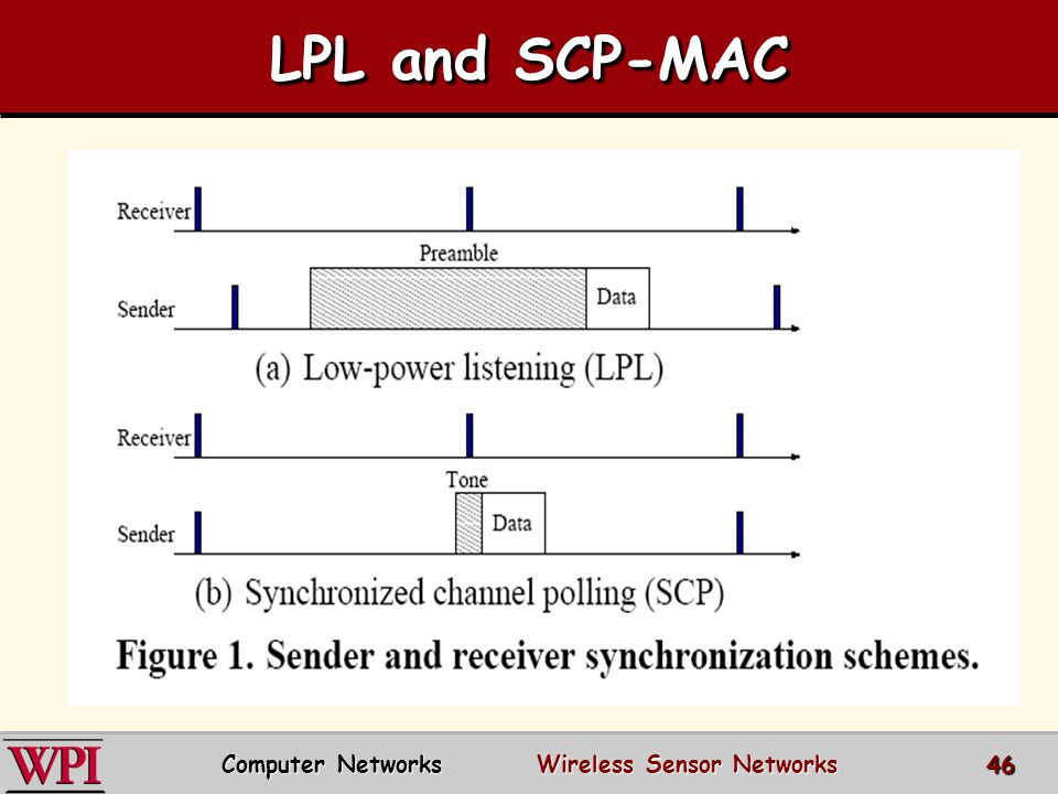 LPL and SCP-MAC Computer Networks Wireless Sensor Networks 46