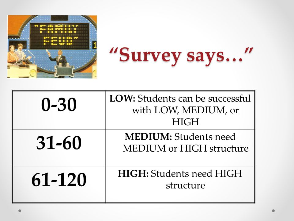 Survey says… 0-30 LOW: Students can be successful with LOW, MEDIUM, or HIGH 31-60 MEDIUM: Students need MEDIUM or HIGH structure 61-120 HIGH: Students need HIGH structure