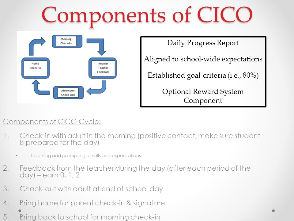 Components of CICO Components of CICO Cycle: 1.Check-in with adult in the morning (positive contact, make sure student is prepared for the day) Teaching and prompting of skills and expectations 2.Feedback from the teacher during the day (after each period of the day) – earn 0, 1, 2 3.Check-out with adult at end of school day 4.Bring home for parent check-in & signature 5.Bring back to school for morning check-in Daily Progress Report Aligned to school-wide expectations Established goal criteria (i.e., 80%) Optional Reward System Component