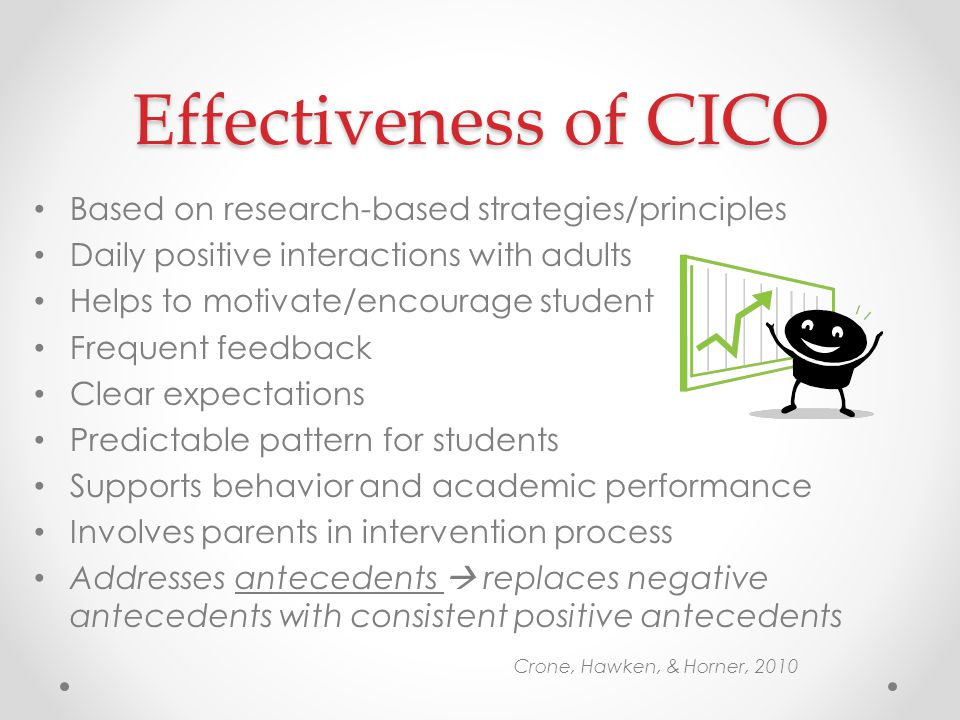 Effectiveness of CICO Based on research-based strategies/principles Daily positive interactions with adults Helps to motivate/encourage student Frequent feedback Clear expectations Predictable pattern for students Supports behavior and academic performance Involves parents in intervention process Addresses antecedents  replaces negative antecedents with consistent positive antecedents Crone, Hawken, & Horner, 2010