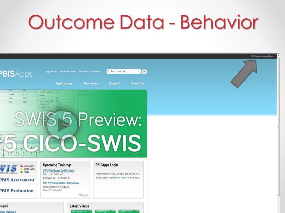 Outcome Data - Behavior