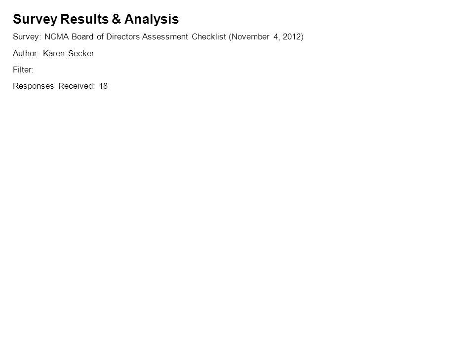 Survey Results & Analysis Survey: NCMA Board of Directors Assessment Checklist (November 4, 2012) Author: Karen Secker Filter: Responses Received: 18