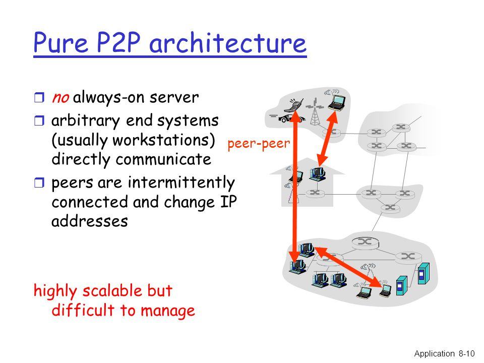 Pure P2P architecture r no always-on server r arbitrary end systems (usually workstations) directly communicate r peers are intermittently connected a