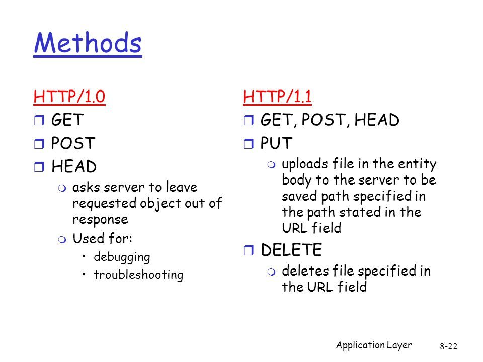 Application Layer 8-22 Methods HTTP/1.0 r GET r POST r HEAD m asks server to leave requested object out of response m Used for: debugging troubleshooting HTTP/1.1 r GET, POST, HEAD r PUT m uploads file in the entity body to the server to be saved path specified in the path stated in the URL field r DELETE m deletes file specified in the URL field