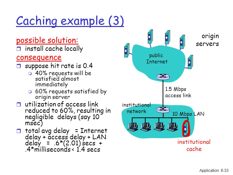 Caching example (3) possible solution: r install cache locally consequence r suppose hit rate is 0.4 m 40% requests will be satisfied almost immediately m 60% requests satisfied by origin server r utilization of access link reduced to 60%, resulting in negligible delays (say 10 msec) r total avg delay = Internet delay + access delay + LAN delay =.6*(2.01) secs +.4*milliseconds < 1.4 secs origin servers public Internet institutional network 10 Mbps LAN 1.5 Mbps access link institutional cache Application 8-33
