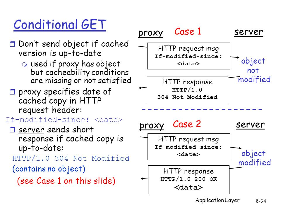 Application Layer 8-34 Conditional GET r Don't send object if cached version is up-to-date m used if proxy has object but cacheability conditions are