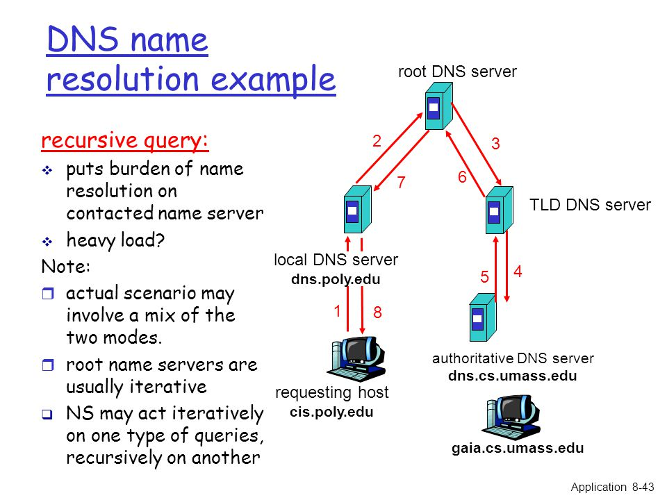 requesting host cis.poly.edu gaia.cs.umass.edu root DNS server local DNS server dns.poly.edu 1 2 4 5 6 authoritative DNS server dns.cs.umass.edu 7 8 TLD DNS server 3 recursive query:  puts burden of name resolution on contacted name server  heavy load.