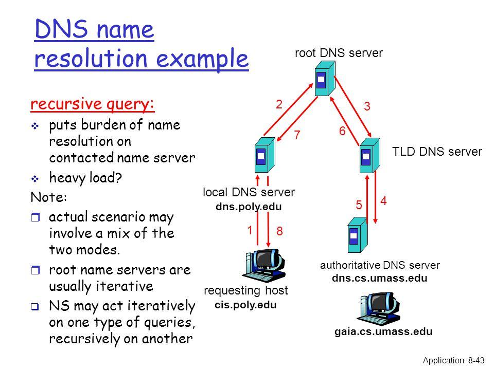 requesting host cis.poly.edu gaia.cs.umass.edu root DNS server local DNS server dns.poly.edu 1 2 4 5 6 authoritative DNS server dns.cs.umass.edu 7 8 TLD DNS server 3 recursive query:  puts burden of name resolution on contacted name server  heavy load.