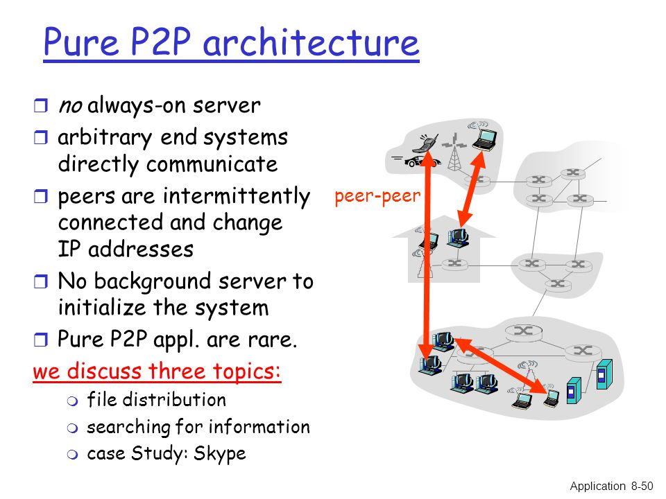 Pure P2P architecture r no always-on server r arbitrary end systems directly communicate r peers are intermittently connected and change IP addresses r No background server to initialize the system r Pure P2P appl.